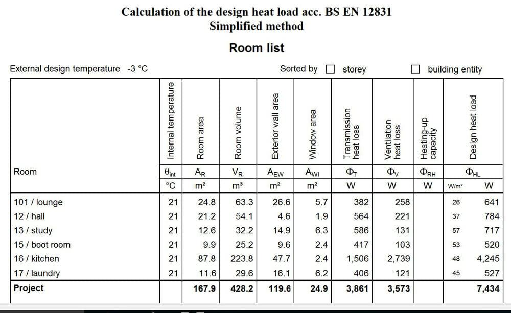 Ufh Design Underfloor Heating Design Amp Underfloor
